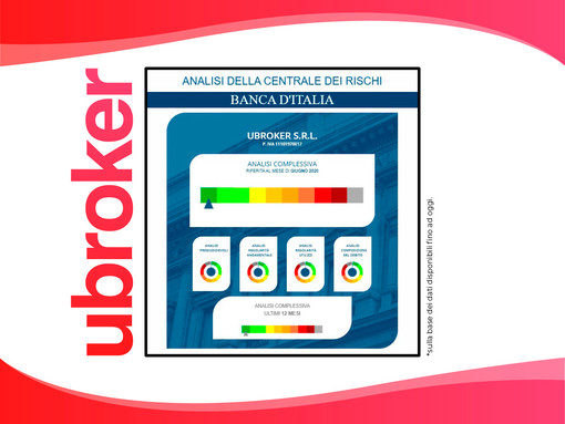 Luce e gas: semaforo verde per Ubroker, azienda sempre piu' affidabile