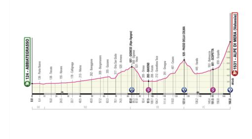 Niente Mottarone per il Giro d'Italia, modificato il percorso