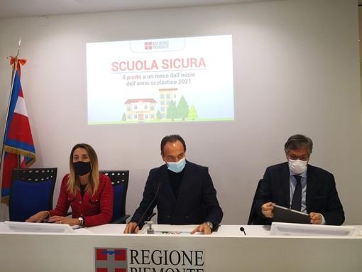 Piemonte, il Covid non ferma la scuola: crollo di contagi tra i vaccinati